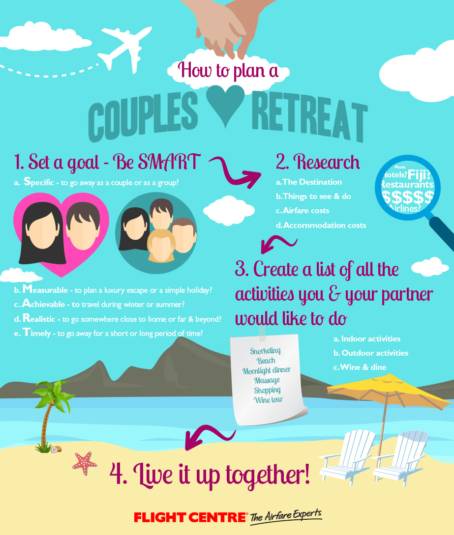 Planning a Couples Retreat