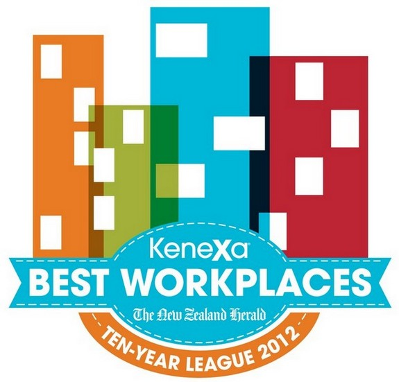 Kenexa Best Workplaces