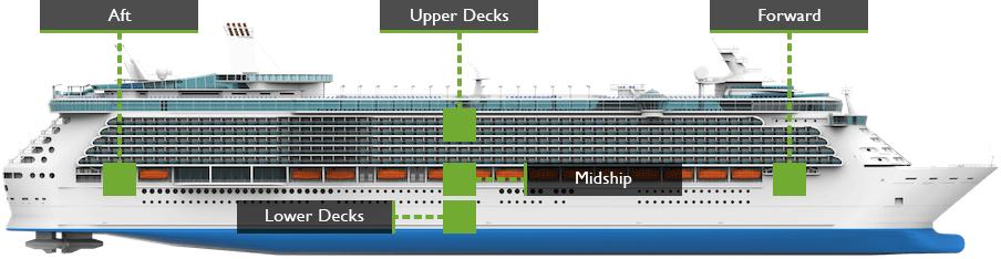 ship cabins